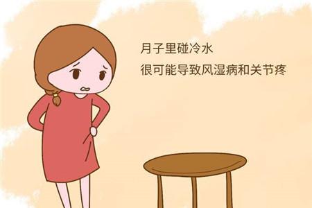 产后多久可以碰冷水,剖腹产需要两个月